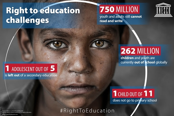 THE #RIGHTTOEDUCATION CAMPAIGN