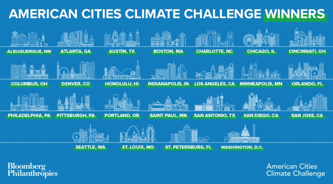 U.S. Cities Release New Climate Action Playbook